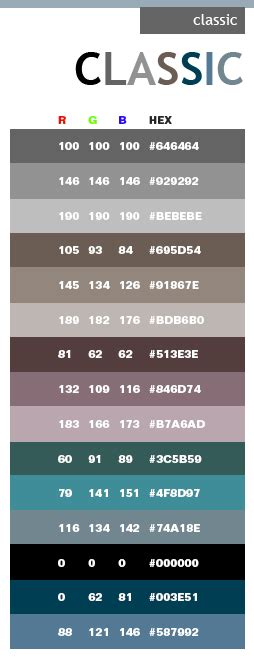 classic color combinations classic color schemes color combinations color palettes for print cmyk and web rgb html