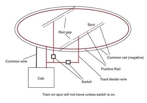 model railway track wiring model railroad wiring