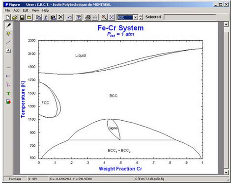 phase diagram ppt al fe phase diagram al free engine image for user manual