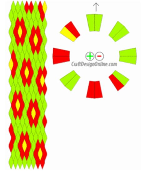design online kumihimo craft design online