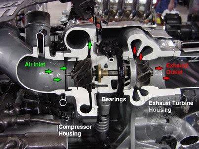 Kabel Rpm Scorpio Detroit Of Thai bmw prepping a 449 hp tri turbo motor for x3 m