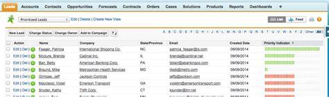 Tutorials 183 Bigmlcom Bigml Talend Components Wiki 183 Github Lead Scoring Model Template