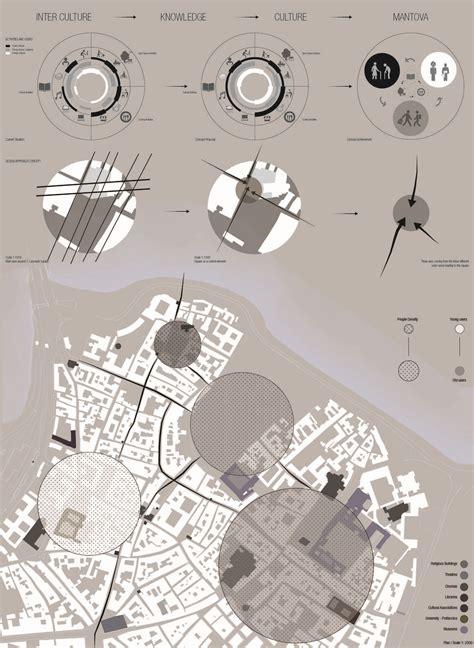 Design Concept Explained | urban analysis mantova site interpretation architecture