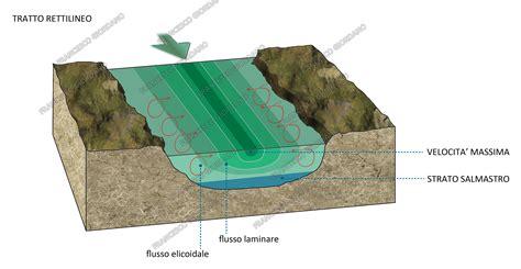 letto di un fiume il fiume scorre dentro pescaok it