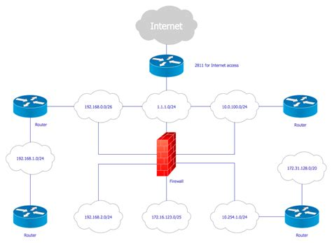 logical network diagram logical network diagram visio driverlayer search engine