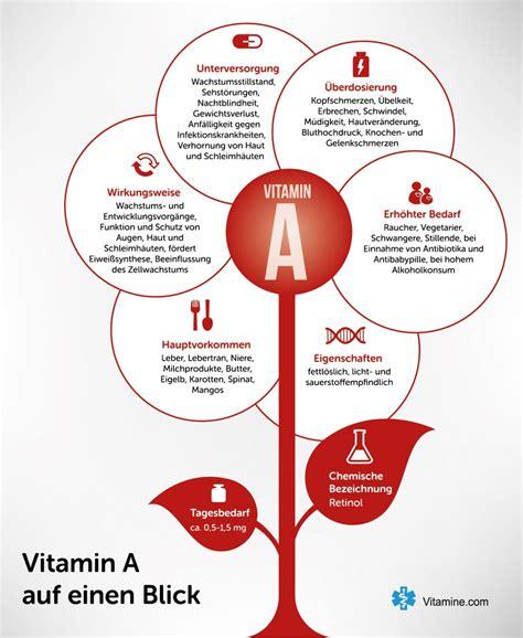 vitamin d bedarf decken vitamine emmi ultrasonic team schweiz