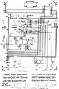 wiring specs