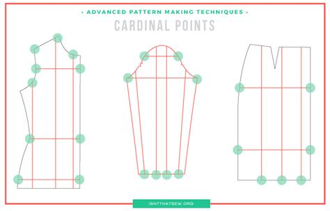 grading of pattern grading a sewing pattern