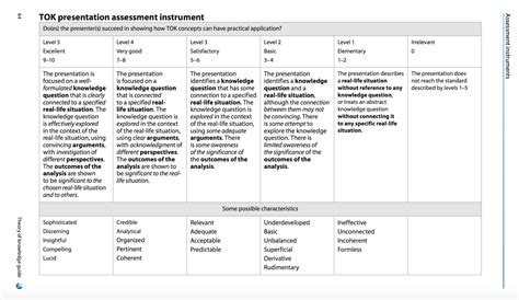 Tok Essay Rubric by Tok Presentation Assessment Instrument Tok Digital Learning Portfolio For Assessments