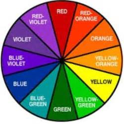 color wheel for hair color wheel important to hair coloring hair