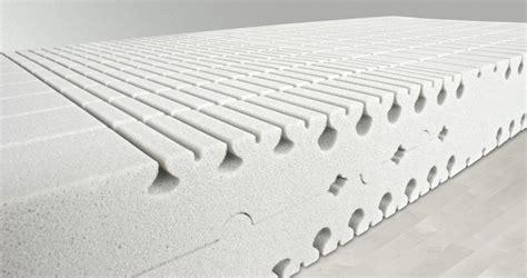 matratze kaltschaum best of kaltschaum matratze best of kaltschaum matratze