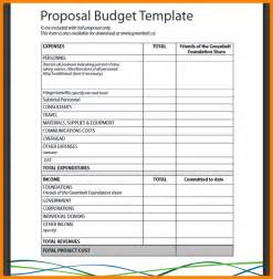 budget exle template 3 budget format budget template