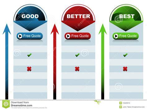 best chart circle better best chart stock vector image 15520510