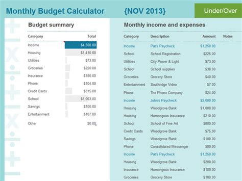 open office budget templates free office budget template budget template free