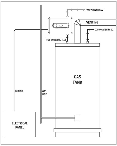eemax wiring diagrams 3 way switch wiring diagram