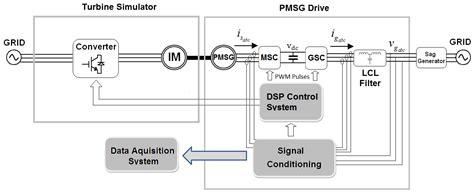 eim valve wiring diagram wiring diagram manual