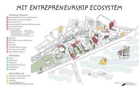 Mit Entrepreneurship Program Mba mit gallery of play becoming an with mit