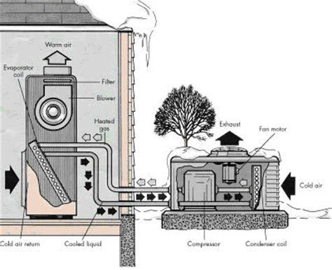 geothermal heat pump systems richmond va