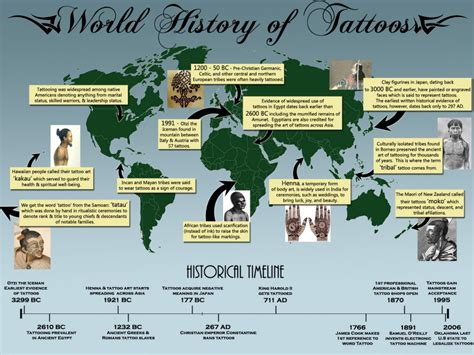 tattoo history a brief history of tattoos king of tattoos