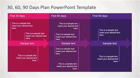 30 60 90 day sales plan template exles 12 30 60 90 day plan template powerpoint academic