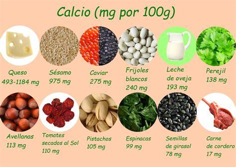 alimentos con alto contenido en calcio qu 233 alimentos ricos en calcio calor 237 as y nutrientes