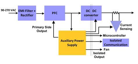 psu server wiring diagram wiring diagram with description