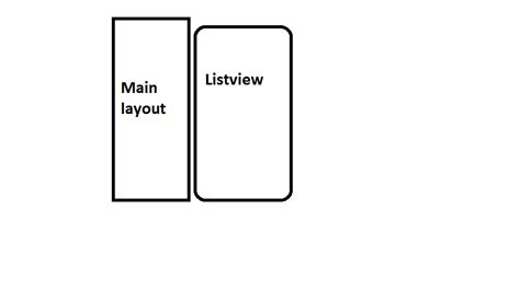 android layout animation left to right android animate listview from back of layout stack