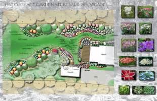 Cottage Garden Layout Cottage Garden Ideas Quotes