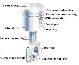 motorsport zone vehicle design piston design 101