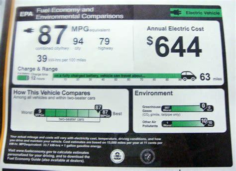 ford focus how many per gallon mk1 kuga fuel consumption per gallon mpg ford