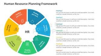 resource planning template human resource planning framework editable powerpoint