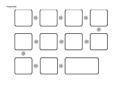 Process Chart Blank 150 Allfreecharts Flowchart Template