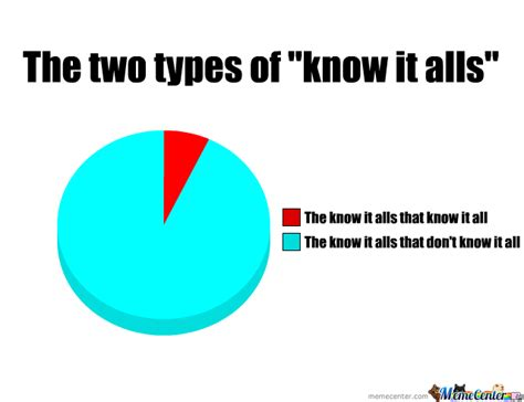 Know It All Meme - know it alls by zarocious meme center