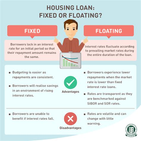 house loan malaysia ocbc housing loan malaysia 28 images housing loans ocbc housing loan ocbc