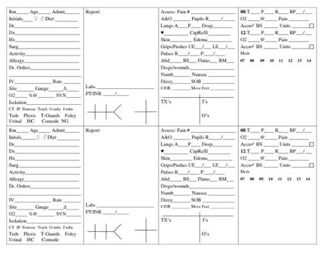 med surg nursing brain sheets