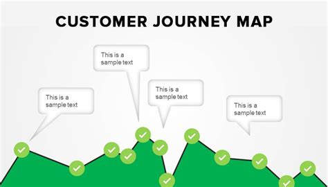 9 Customer Journey Map Powerpoint Templates Updated 2018 Customer Journey Map Powerpoint Template