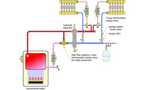 4 way valve diagram 4 way thermostatic mixing valve wiring diagrams wiring