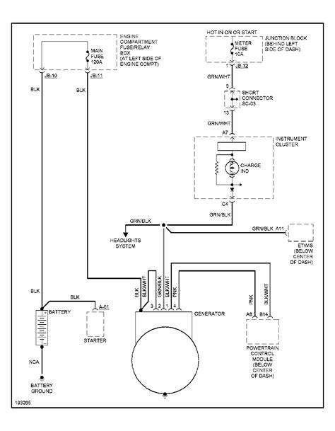 2005 kia sedona radio wiring diagram html