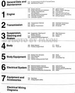 1992 1998 bmw 3 series bentley repair shop manual m3 318i