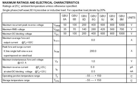 rectifier diode specs ideal diode specifications 28 images lumina power laser diode driver modules 200s cw p n