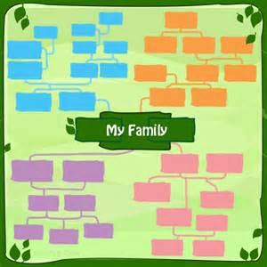 Template Creator by Family Tree Maker Templates Beepmunk