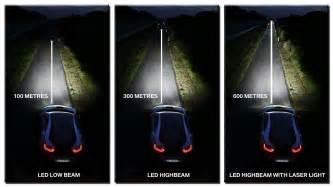 Bmw Laser Lights Bmw I8 Laser Light