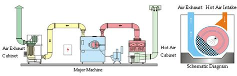 pattern air pressure tablet coating film coating machine jornen machinery blister machine