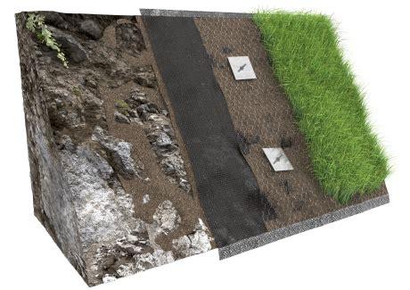 highways geosynthetics | drainage | reinforcement