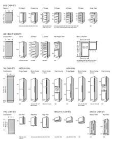 Kitchen Cabinets Sizes Kitchen Cabinet Dimensions To Interior