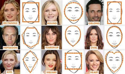 shapes of models faces hairstyles to fit your face shape sozo hair