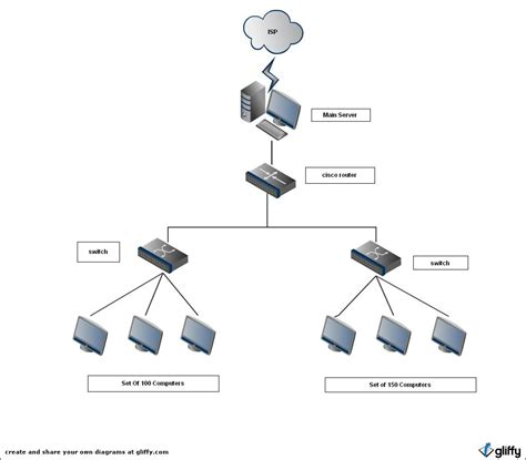 Router Server diagram switch router choice image how to guide and refrence