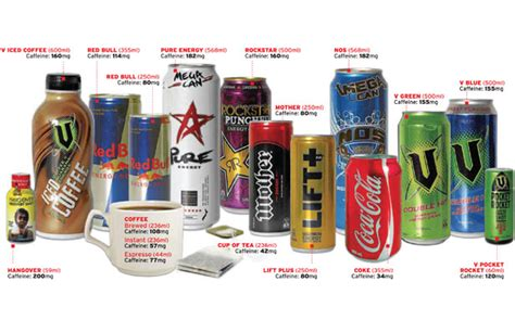 energy drink caffeine chart caffeine how is stuff co nz