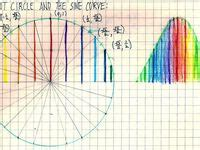 48 best images about right triangles & trigonometry on