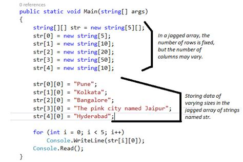 array tutorial construct 2 how to work with jagged arrays in c infoworld